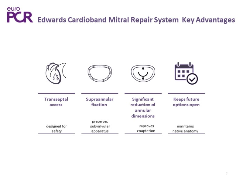 Cardioband: clinical reality for mitral and tricuspid valve repair