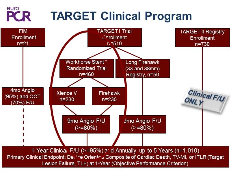 firehawk des proven fast healing from target clinical programme rh pcronline com