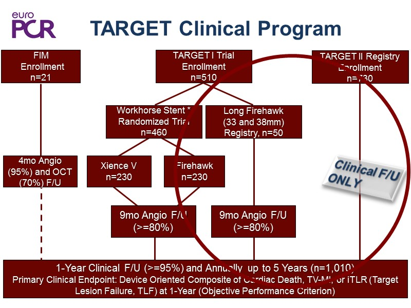 firehawk des proven fast healing from target clinical programme rh pcronline com Basic Electrical Schematic Diagrams Wiring Diagram Symbols